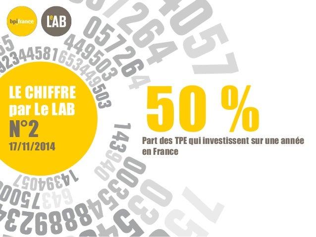 LE CHIFFRE  par Le LAB  N°2  17/11/2014  50 %  Part des TPE qui investissent sur une année  en France