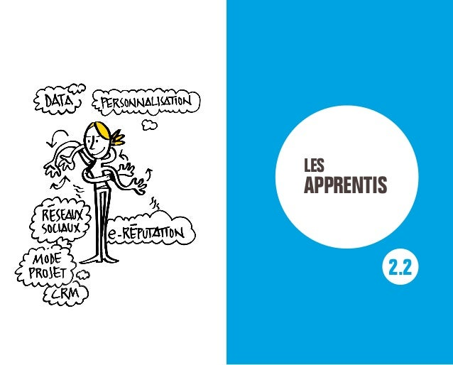 HISTOIRE D'INCOMPRÉHENSION Bpifrance Le Lab 61 Chantier prioritaire Nouer des partenariats créateurs de valeur Les Apprent...