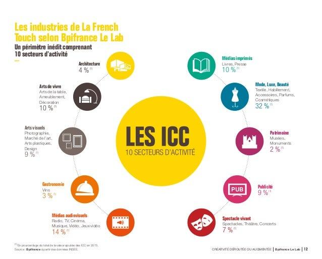 CRÉATIVITÉ DÉROUTÉE OU AUGMENTÉE Bpifrance Le Lab 24 Les industries culturelles et créatives sont essentielles à notre éco...