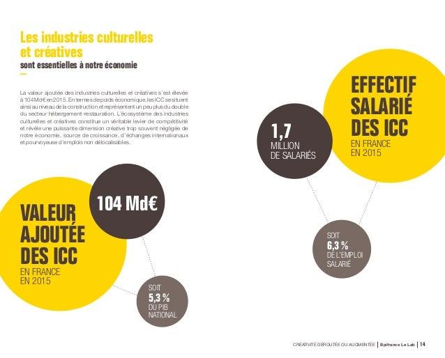 CRÉATIVITÉ DÉROUTÉE OU AUGMENTÉE Bpifrance Le Lab 28 Les industries de La French Touch accueillent une grande diversité d'...