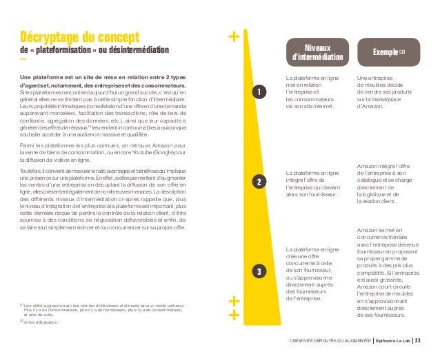 CRÉATIVITÉ DÉROUTÉE OU AUGMENTÉE Bpifrance Le Lab 48 LAURENT RAOUL Professeur Supply chain et systèmes d'information à l'I...