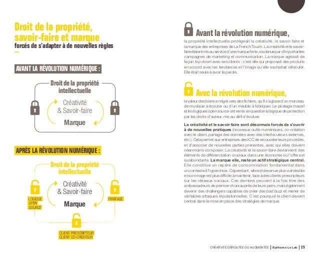 CRÉATIVITÉ DÉROUTÉE OU AUGMENTÉE Bpifrance Le Lab 52 La mutation du client L'implication du consommateur peut prendre 4 fo...