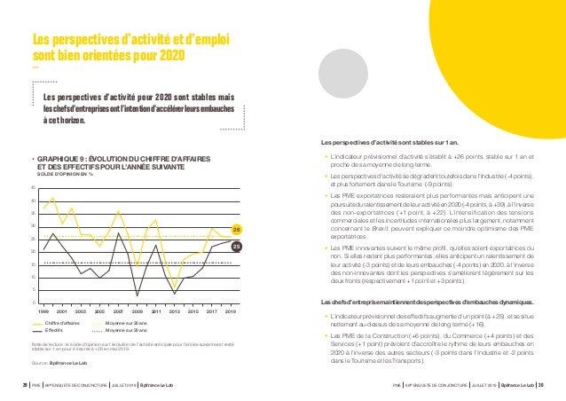 Lesperspectives d'activitéetd'emploi sontbienorientées pour 2020 Les perspectives d'activité pour 2020 sont stables mais l...