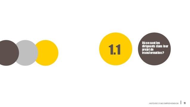 HISTOIRE D'INCOMPREHENSION 11 Où en sont les dirigeants dans leur projet de transformation ?1.1