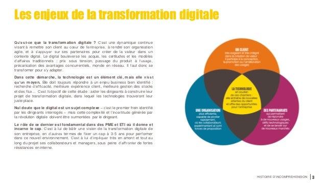 HISTOIRE D'INCOMPREHENSION Capital Investissement 3 Qu'est-ce que la transformation digitale ? C'est une dynamique continu...