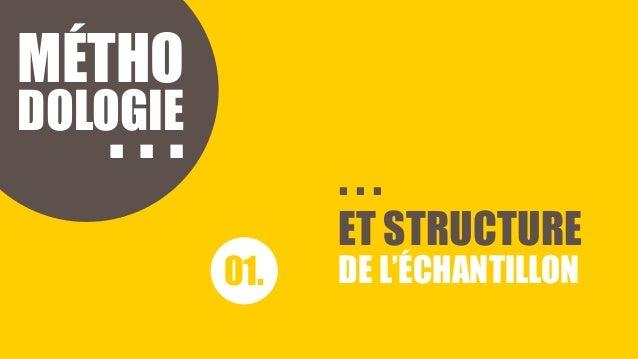 HISTOIRE D'INCOMPREHENSION MÉTHO DOLOGIE 01. ET STRUCTURE DE L'ÉCHANTILLON . . . . . .