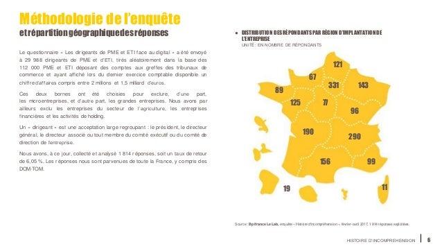 HISTOIRE D'INCOMPREHENSION 6 Le questionnaire « Les dirigeants de PME et ETI face au digital » a été envoyé à 29 988 dirig...