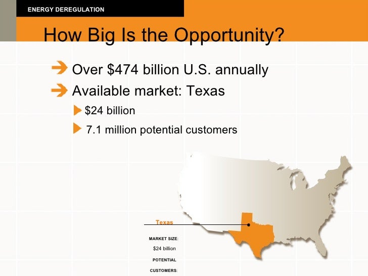 Ambit Energy Business Presentation