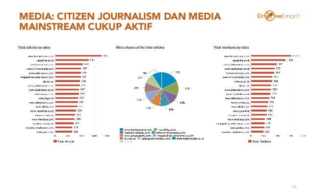 MEDIA: CITIZEN JOURNALISM DAN MEDIA MAINSTREAM CUKUP AKTIF 14