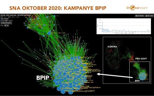 SNA OKTOBER 2020: KAMPANYE BPIP 17 BPIP KONTRA PRO GOVT BPIP