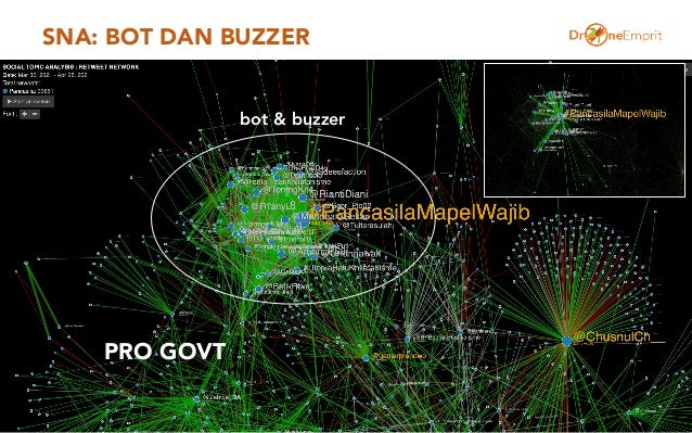 SNA: BOT DAN BUZZER 19 PRO GOVT bot & buzzer