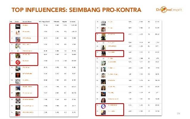 TOP INFLUENCERS: SEIMBANG PRO-KONTRA 26