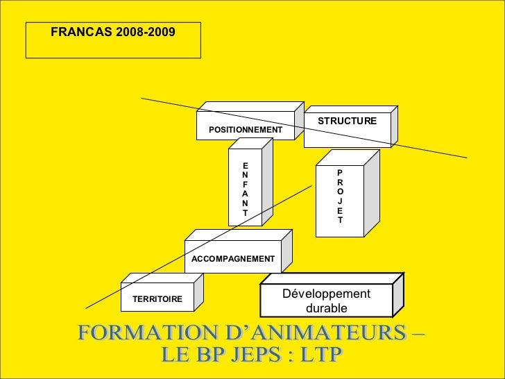 FRANCAS 2008-2009 Développement durable POSITIONNEMENT STRUCTURE P R O J E T E N F A N T ACCOMPAGNEMENT TERRITOIRE FORMATI...