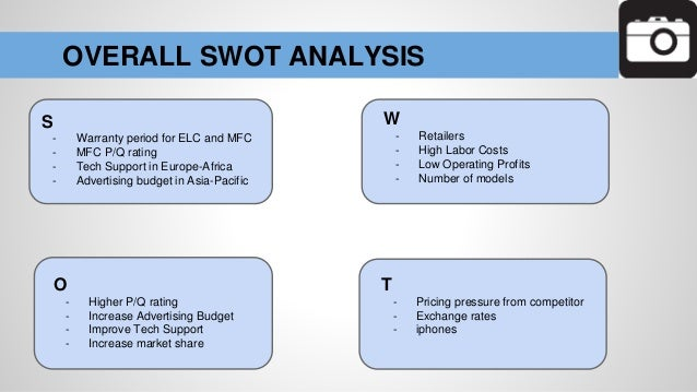 Glo bus swot analysis