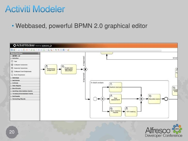 Introduction to activiti bpm file format 20 ccuart Gallery