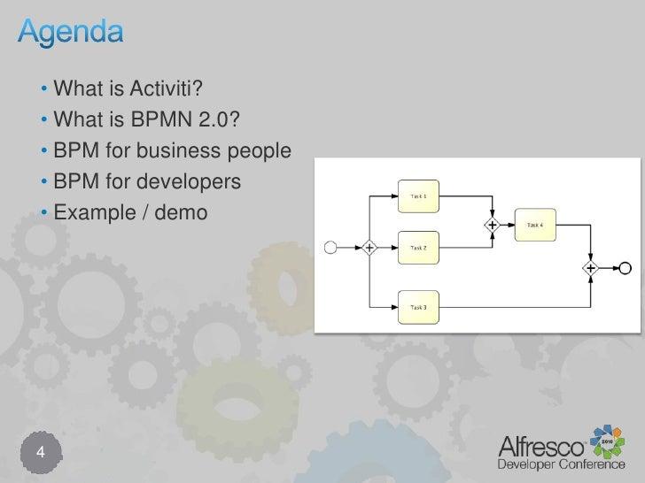 Introduction to Activiti BPM