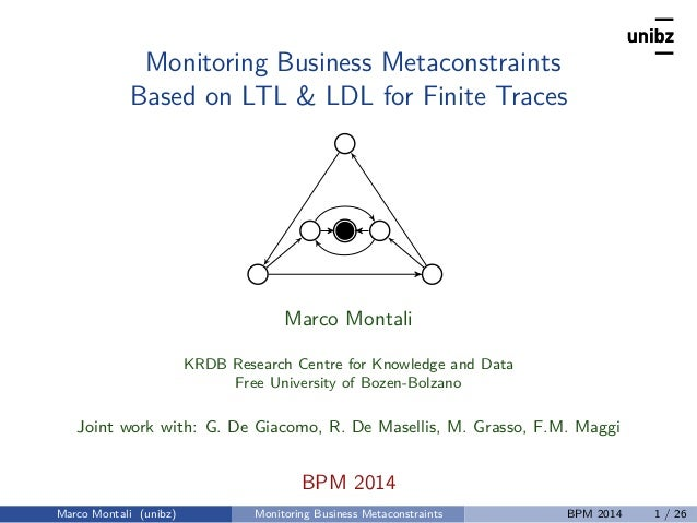 Monitoring Business Metaconstraints Based on LTL & LDL for Finite Traces Marco Montali KRDB Research Centre for Knowledge ...
