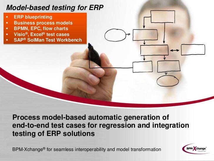 Model-based testing for ERP   ERP blueprinting   Business process models   BPMN, EPC, flow charts   Visio®, Excel® tes...