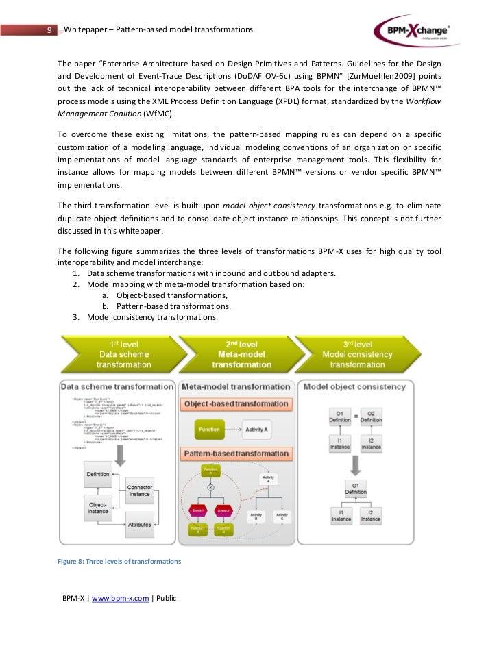 BPM-X Pattern-based model transformations (v2)