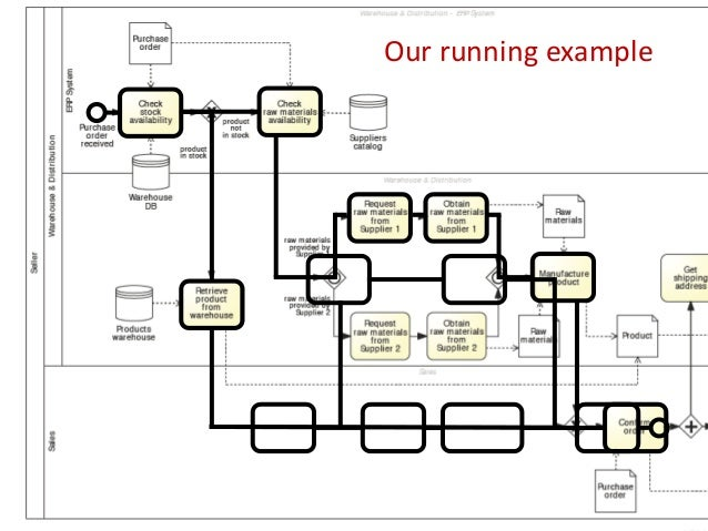 Our running example