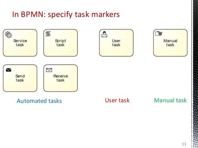 In BPMN: specify task markers Automated tasks 13 User task Manual task