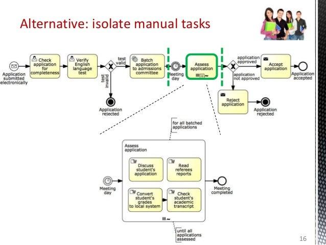 Alternative: isolate manual tasks 16