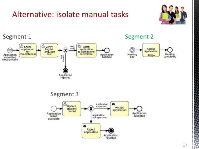 Alternative: isolate manual tasks Segment 1 Segment 2 Segment 3 17