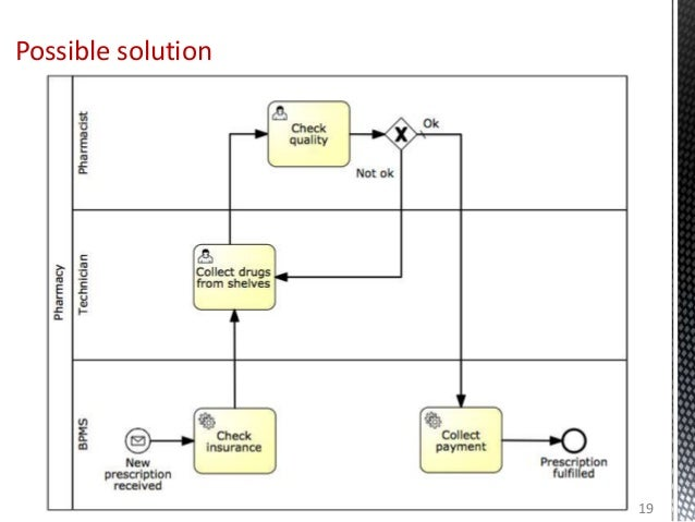 Possible solution 19