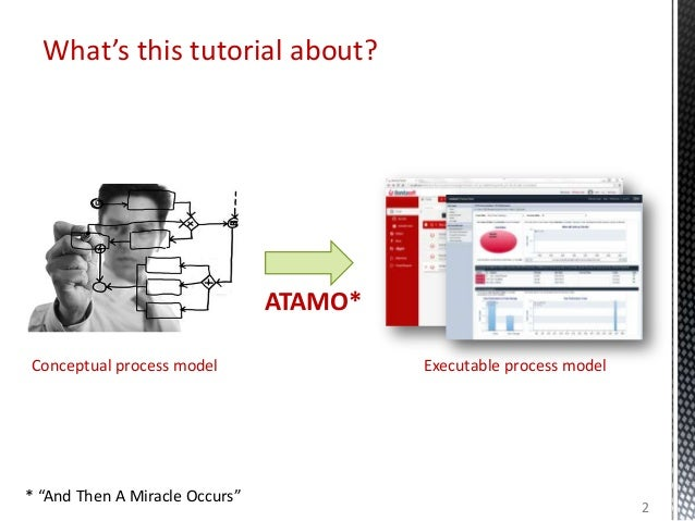 """What's this tutorial about? 2 Conceptual process model Executable process model ATAMO* * """"And Then A Miracle Occurs"""""""