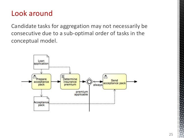 Look around 25 Candidate tasks for aggregation may not necessarily be consecutive due to a sub-optimal order of tasks in t...