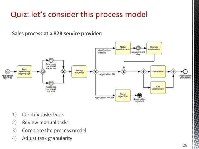 Sales process at a B2B service provider: 1) Identify tasks type 2) Review manual tasks 3) Complete the process model 4) Ad...