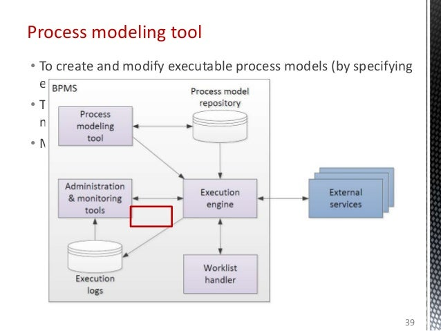 business process management system 38 37 process modeling tool - Bpmn Modeling Tool