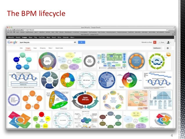 The BPM lifecycle 4
