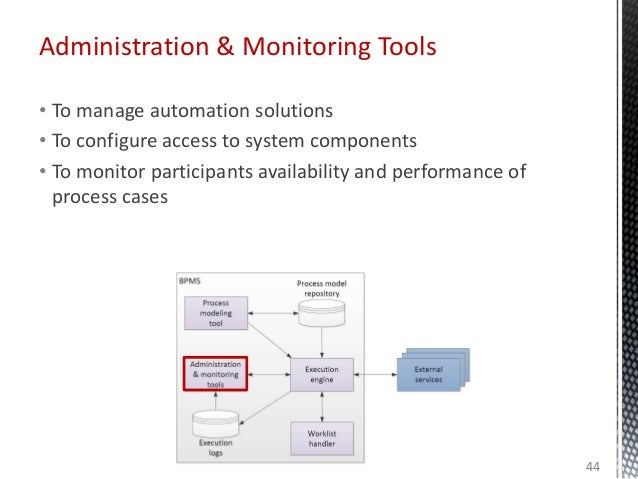 Administration & Monitoring Tools • To manage automation solutions • To configure access to system components • To monitor...