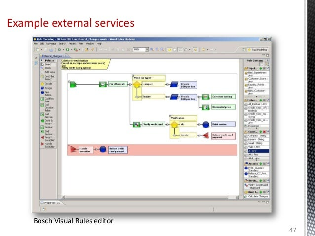 Example external services 47 Bosch Visual Rules editor