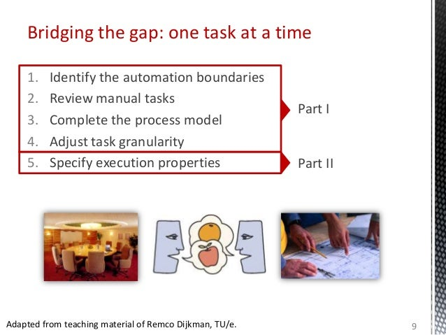 Bridging the gap: one task at a time 1. Identify the automation boundaries 2. Review manual tasks 3. Complete the process ...