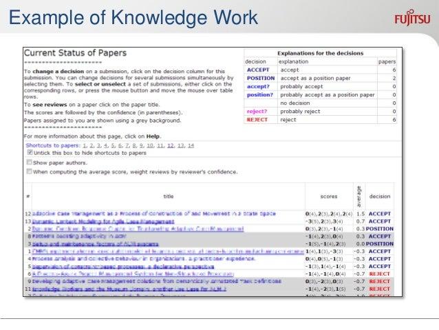 What do Management Gurus say?  http:// www.slideshare.net / kswenson / bpm2014  21:00