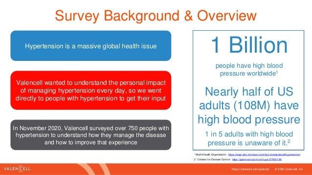 Blood pressure market research study - November 2020 Slide 2