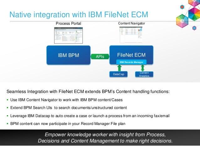 Native integration with IBM FileNet ECM Seamless Integration with FileNet ECM extends BPM's Content handling functions:  ...