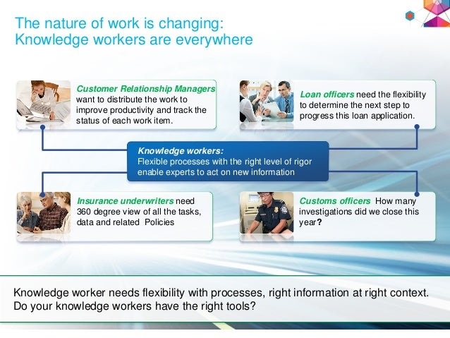 Knowledge worker needs flexibility with processes, right information at right context. Do your knowledge workers have the ...