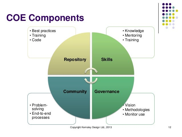 COE Components    • Best practices                                           • Knowledge    • Training                    ...