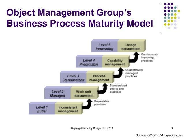 Object Management Group'sBusiness Process Maturity Model             Copyright Kemsley Design Ltd., 2013                  ...