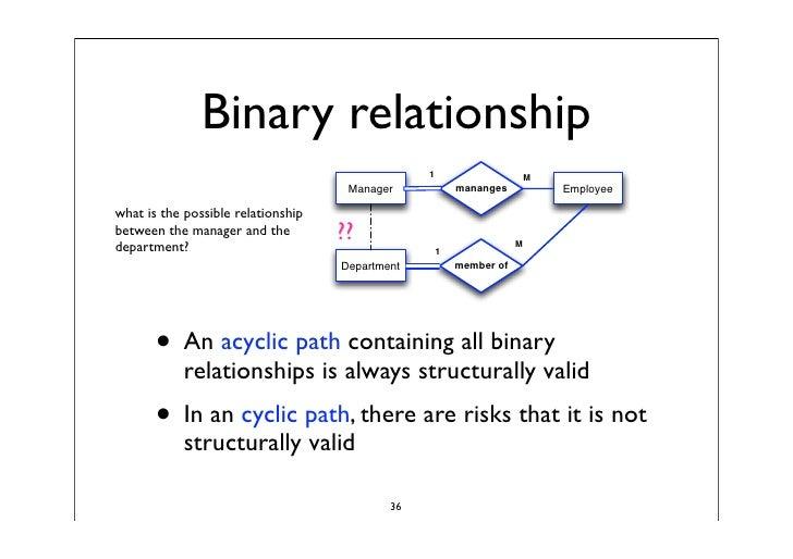 How to trade binary stock options profitably pdf