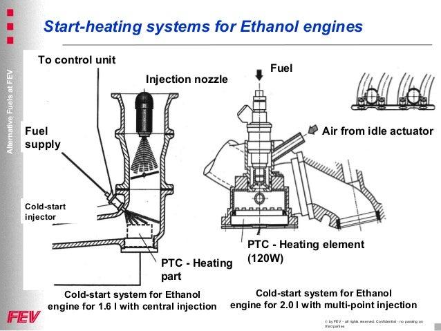 Bmw E10 Engine Diagram