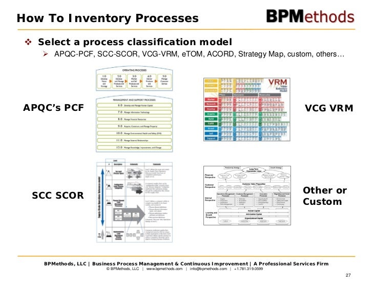 Strategy business process management 27 how to inventory processes wajeb Images