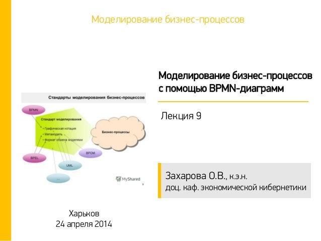 Захарова О.В., к.э.н. доц. каф. экономической кибернетики Моделирование бизнес-процессов с помощью BPMN-диаграмм Лекция 9 ...
