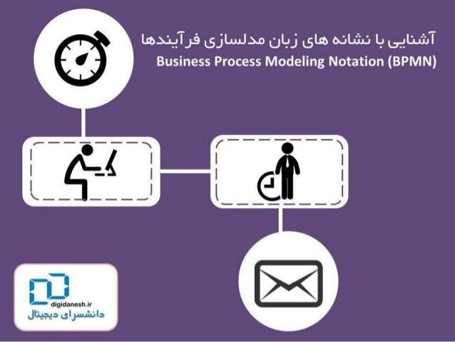 lmxglp [sjuan ULU' LçLm  L_›  Business Process Modeling Notation (BPMN)  D3 digidaneshir Jtgpga . Slfmâbla