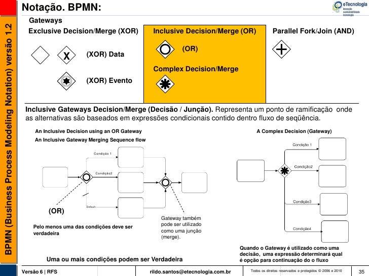 Notao bpmn v 12 ccuart Choice Image