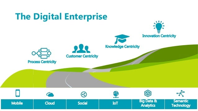 Mobile Cloud Social IoT Big Data & Analytics Semantic Technology Customer Centricity Knowledge Centricity Process Centrici...