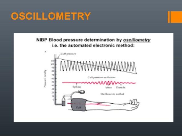 non invasive and invasive blood pressure monitoring rrt